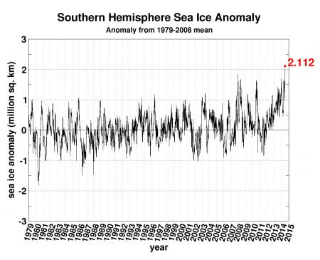 seaice_anomaly_antarctic
