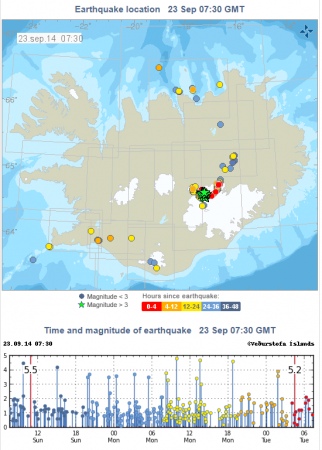 Whole Country  Earthquakes - all regions  Seismicity  Icelandic Meteorologica_2014-09-23_09-36-33