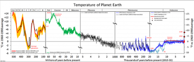 Palaeotemperature-graphs-compressed