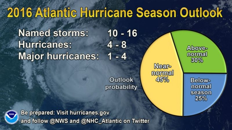 INFOGRAPHIC-2016-atlantic-hurricane-season-outlook-NOAA-052416-1920x1080-original