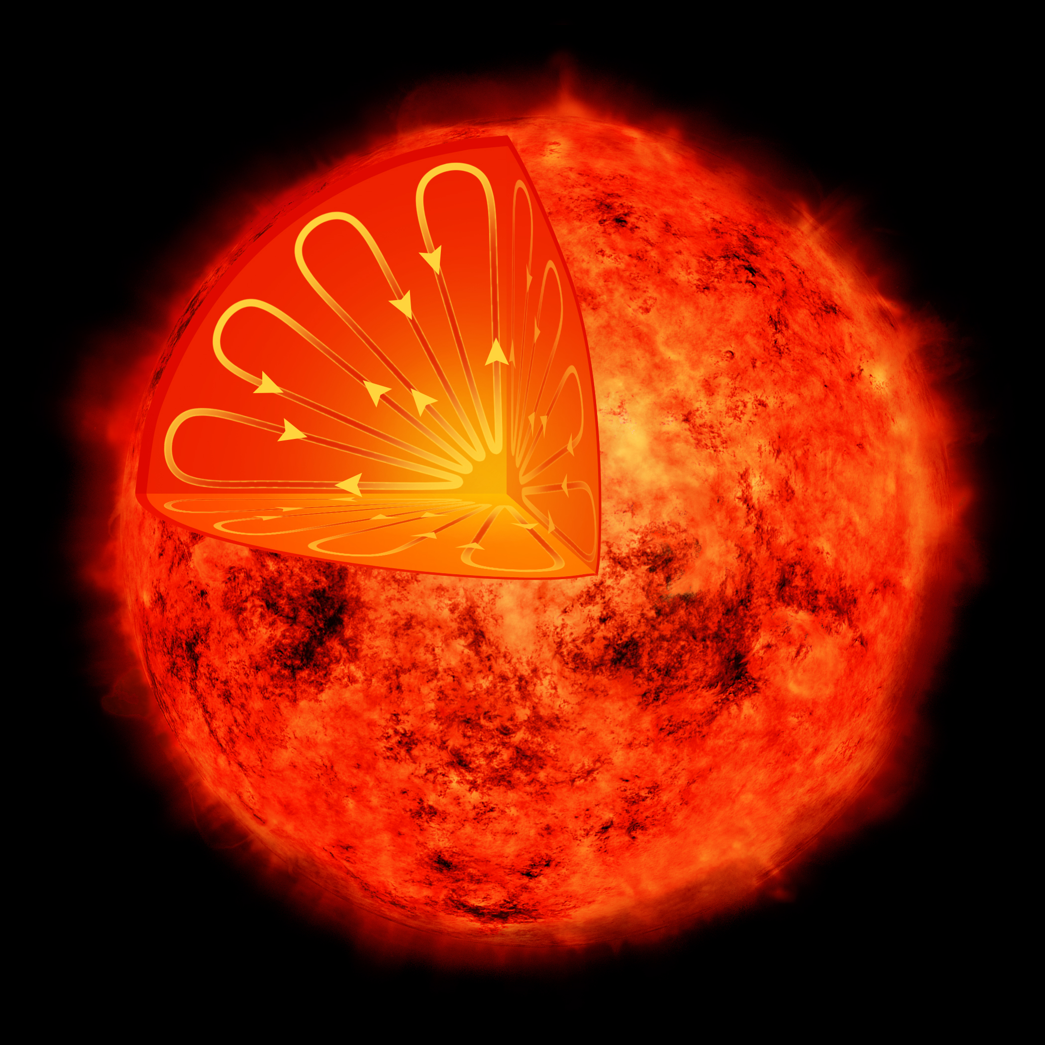 An artist's illustration depicts the interior of a low-mass star, such as the one seen in an X-ray image from Chandra in the inset. Such stars have different interior structures than our Sun. A new study looking at four of these low-mass stars shows the strength of magnetic fields of these stars - which is revealed by the amount of X-ray emission from the stars - are similar to those of more massive ones like the Sun. This discovery may have profound implications for understanding how the magnetic field in the Sun and stars like it are generated.